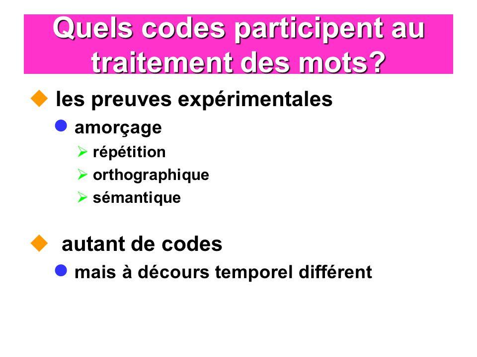 Quels codes participent au traitement des mots.