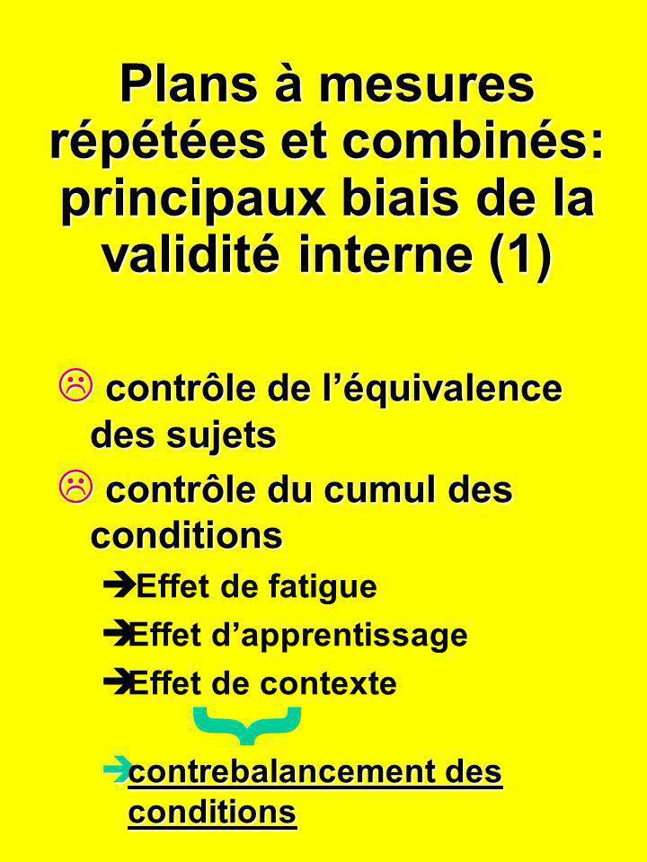 Plans à mesures répétées et combinés: principaux biais de la validité interne (1) contrôle de léquivalence des sujets contrôle de léquivalence des suj