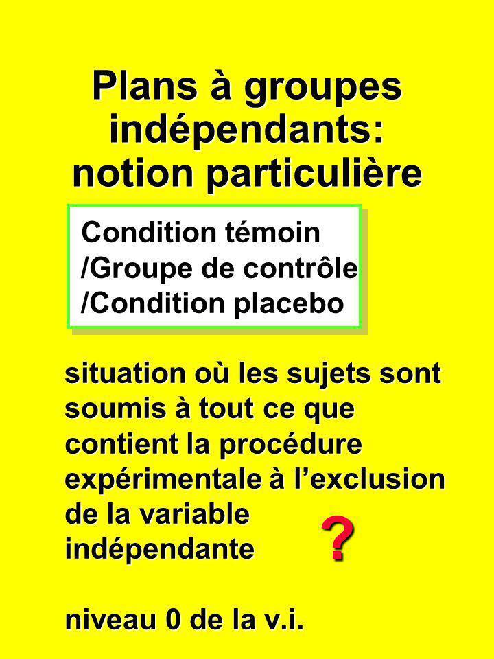 Plans à groupes indépendants: notion particulière Condition témoin /Groupe de contrôle /Condition placebo situation où les sujets sont soumis à tout c