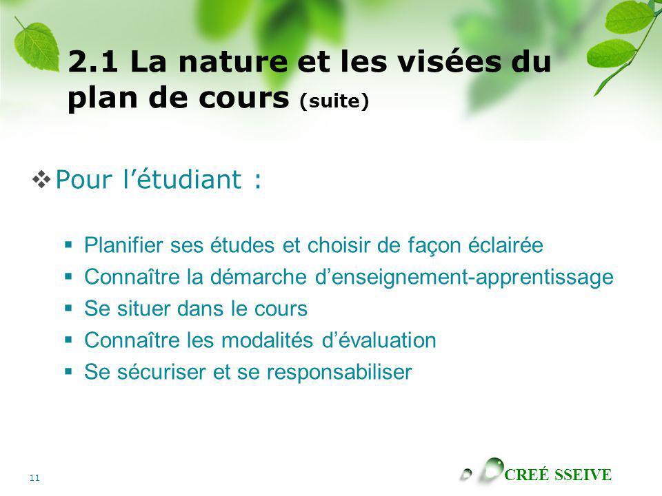 CREÉ SSEIVE 11 2.1 La nature et les visées du plan de cours (suite) Pour létudiant : Planifier ses études et choisir de façon éclairée Connaître la dé
