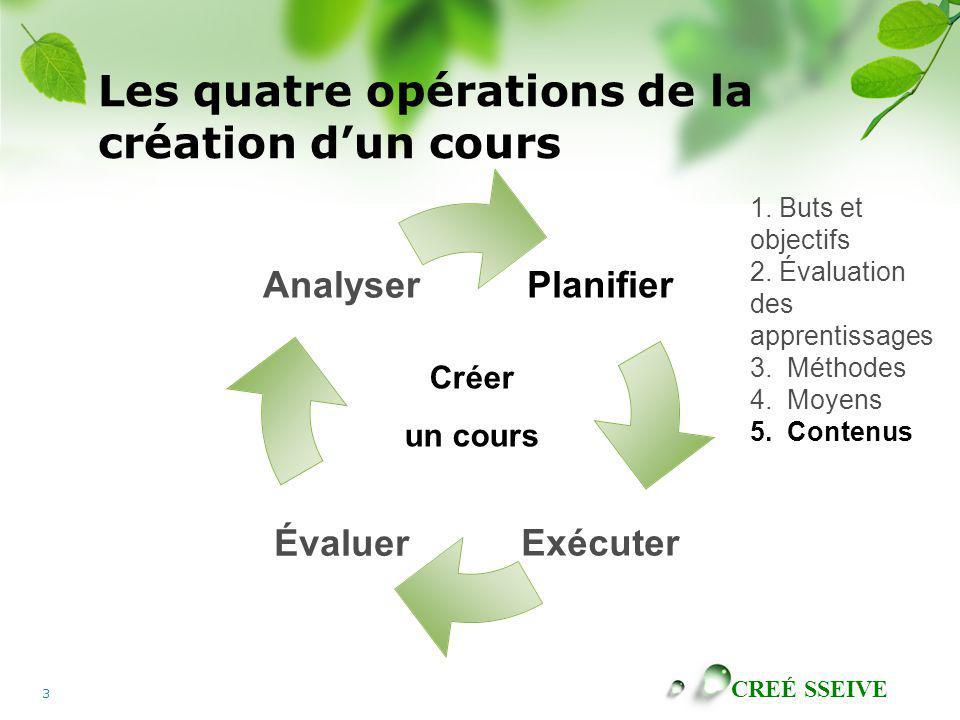 CREÉ SSEIVE 3 Les quatre opérations de la création dun cours Planifier ExécuterÉvaluer Analyser Créer un cours 1. Buts et objectifs 2. Évaluation des