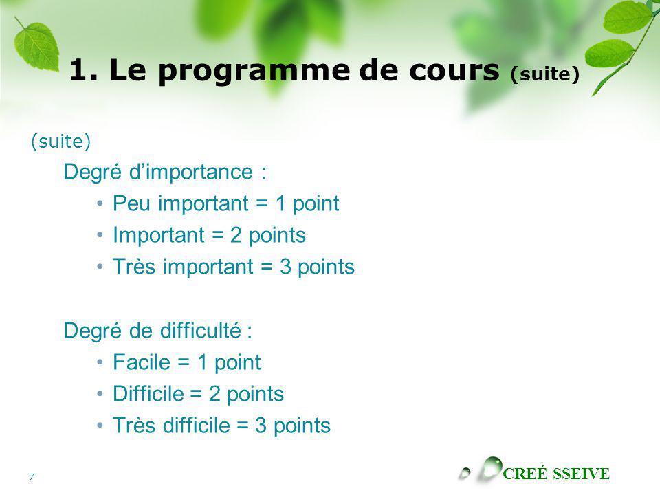 CREÉ SSEIVE 7 1. Le programme de cours (suite) (suite) Degré dimportance : Peu important = 1 point Important = 2 points Très important = 3 points Degr