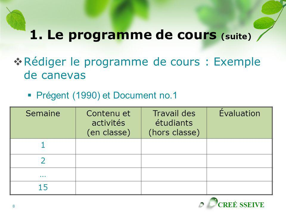 CREÉ SSEIVE 8 1. Le programme de cours (suite) Rédiger le programme de cours : Exemple de canevas Prégent (1990) et Document no.1 SemaineContenu et ac