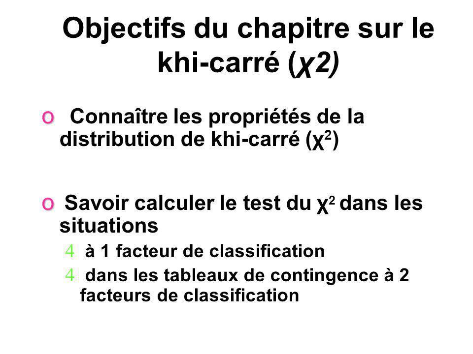 Objectifs du chapitre sur le khi-carré (χ2) o o Connaître les propriétés de la distribution de khi-carré (χ 2 ) o o Savoir calculer le test du χ 2 dans les situations 4 à 1 facteur de classification 4 dans les tableaux de contingence à 2 facteurs de classification
