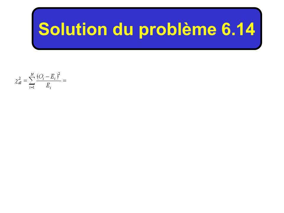 Solution du problème 6.14