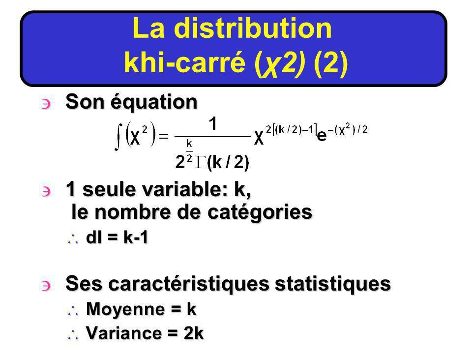 Son équation 1 seule variable: k, le nombre de catégories \ dl = k-1 Ses caractéristiques statistiques \ Moyenne = k \ Variance = 2k La distribution khi-carré (χ2) (2)