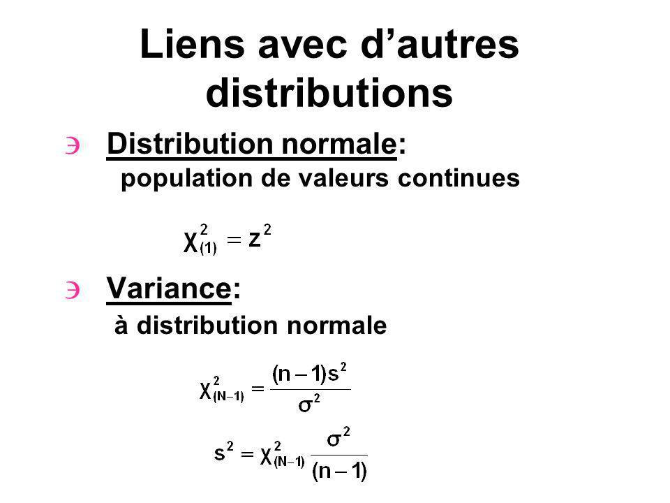 Liens avec dautres distributions Distribution normale: population de valeurs continues Variance: à distribution normale