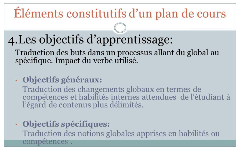 Éléments constitutifs dun plan de cours 4.Les objectifs dapprentissage: Traduction des buts dans un processus allant du global au spécifique. Impact d