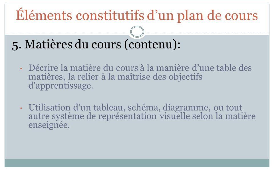 Éléments constitutifs dun plan de cours 5. Matières du cours (contenu): Décrire la matière du cours à la manière dune table des matières, la relier à
