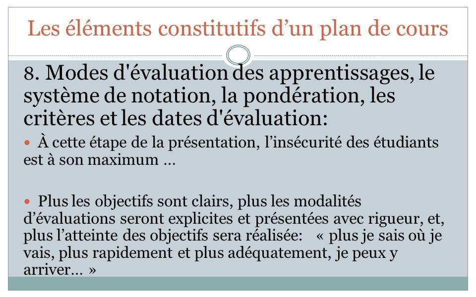 Les éléments constitutifs dun plan de cours 8. Modes d'évaluation des apprentissages, le système de notation, la pondération, les critères et les date