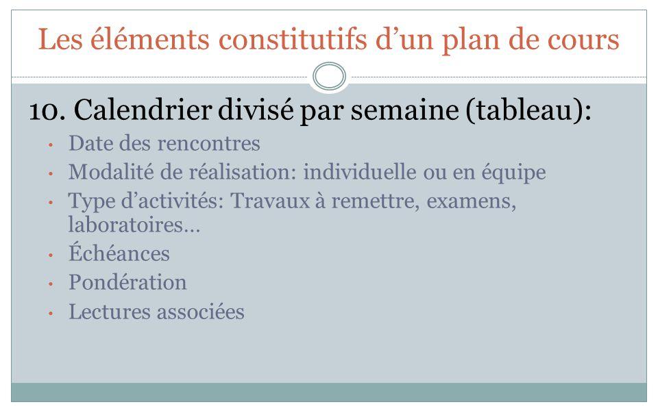 Les éléments constitutifs dun plan de cours 10. Calendrier divisé par semaine (tableau): Date des rencontres Modalité de réalisation: individuelle ou