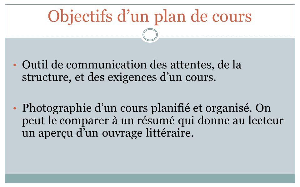 Exemples dobjectifs généraux Connaître les ressources en ligne en… Comprendre lévolution dun processus… Connaître les éléments constitutifs dun plan de cours efficace.