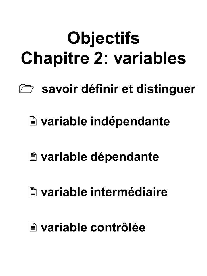 Objectifs Chapitre 2: variables savoir définir et distinguer variable indépendante variable dépendante variable intermédiaire variable contrôlée