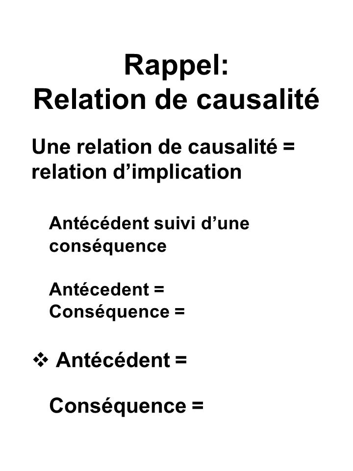 Rappel: Relation de causalité Une relation de causalité = relation dimplication Antécédent suivi dune conséquence Antécedent = Conséquence = Antécéden
