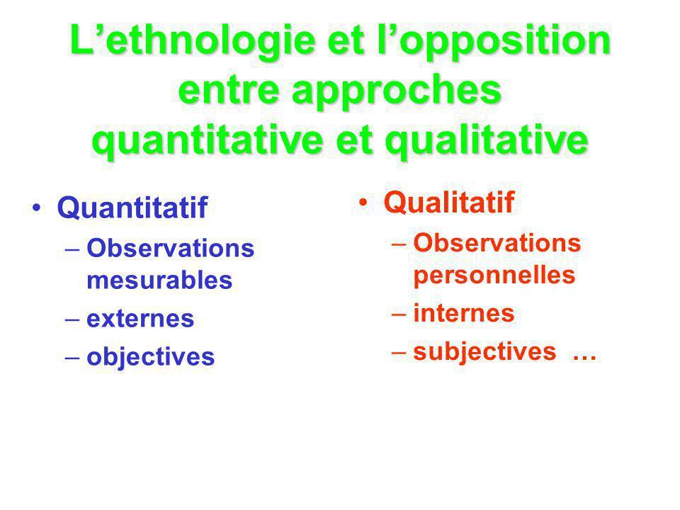Lethnologie et lopposition entre approches quantitative et qualitative Quantitatif –Observations mesurables –externes –objectives Qualitatif –Observat