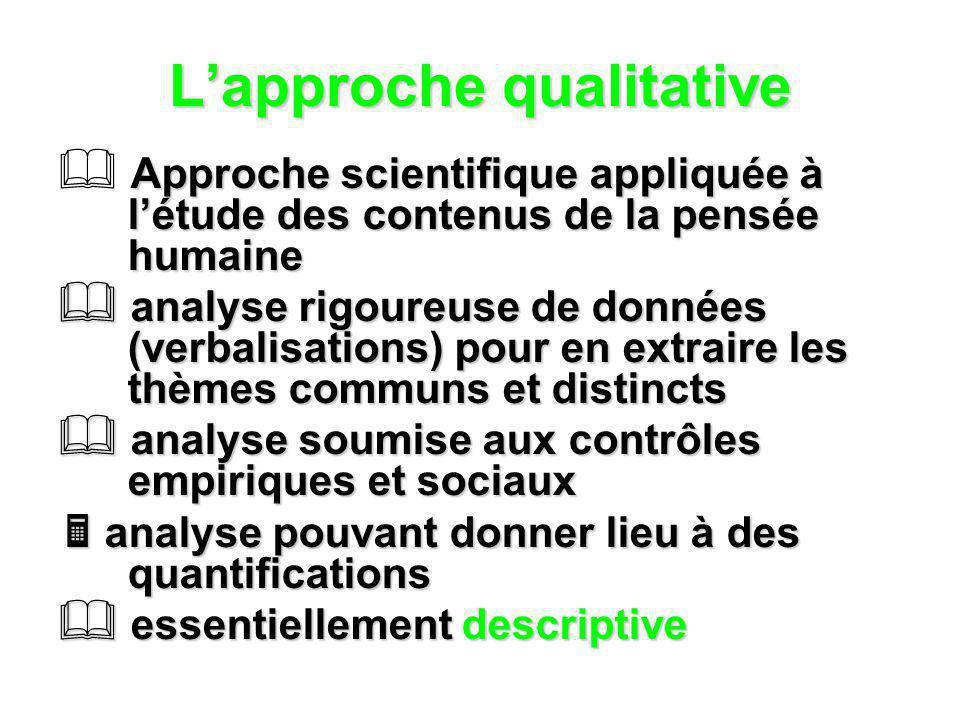 Lapproche qualitative Approche scientifique appliquée à létude des contenus de la pensée humaine analyse rigoureuse de données (verbalisations) pour e