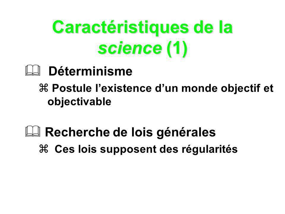 Caractéristiques de la science (1) Déterminisme Postule lexistence dun monde objectif et objectivable Recherche de lois générales Ces lois supposent d