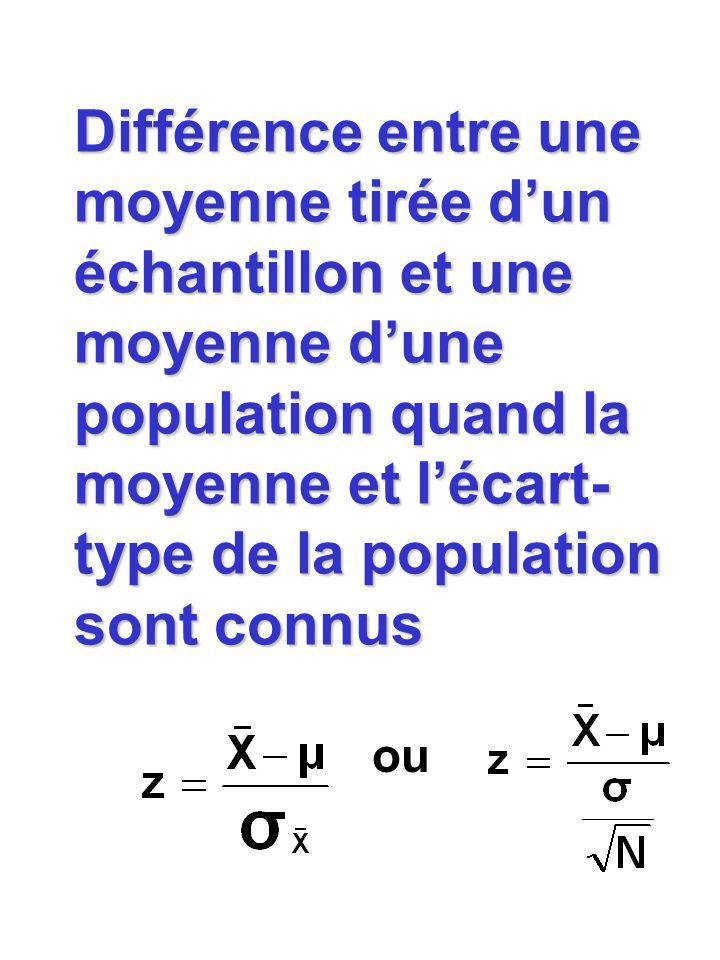 Différence entre une moyenne tirée dun échantillon et une moyenne dune population quand seule la moyenne de la population est connue ou et où dl = N – 1