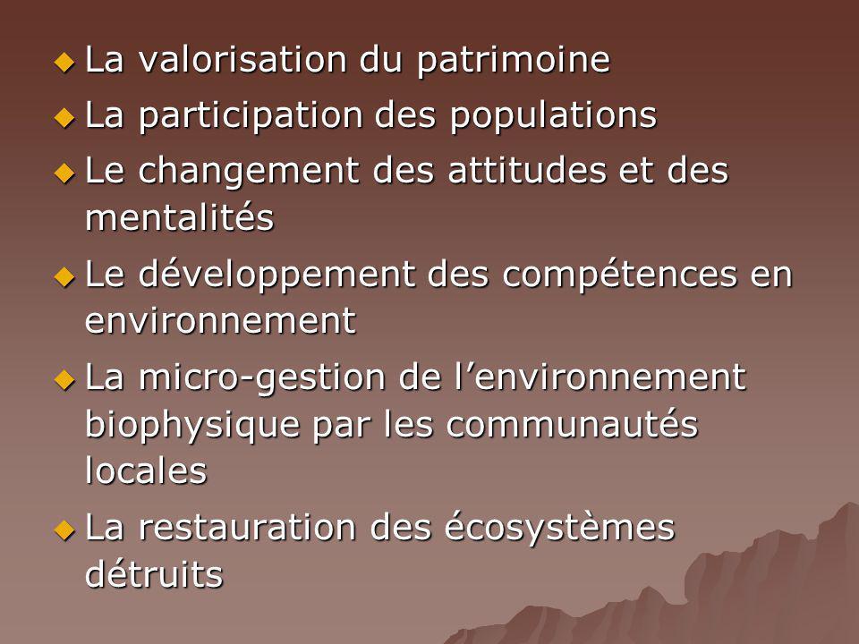La valorisation du patrimoine La valorisation du patrimoine La participation des populations La participation des populations Le changement des attitu