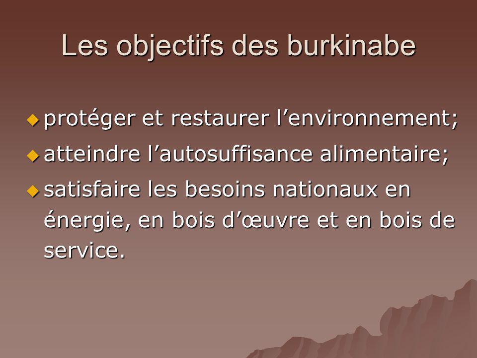 Les objectifs des burkinabe protéger et restaurer lenvironnement; protéger et restaurer lenvironnement; atteindre lautosuffisance alimentaire; atteindre lautosuffisance alimentaire; satisfaire les besoins nationaux en énergie, en bois dœuvre et en bois de service.