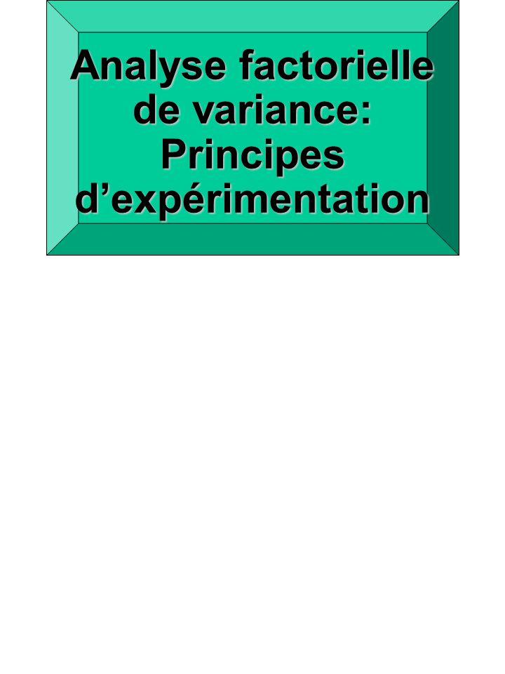 Analyse factorielle de variance: Principes dexpérimentation