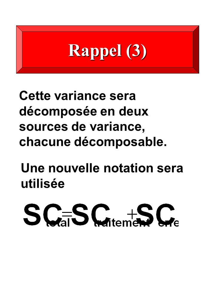 Rappel (3) Cette variance sera décomposée en deux sources de variance, chacune décomposable. Une nouvelle notation sera utilisée