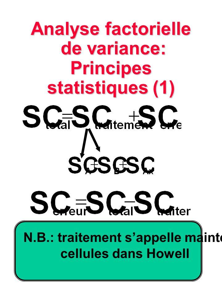 Analyse factorielle de variance: Principes statistiques (1) N.B.: traitement sappelle maintenant cellules dans Howell