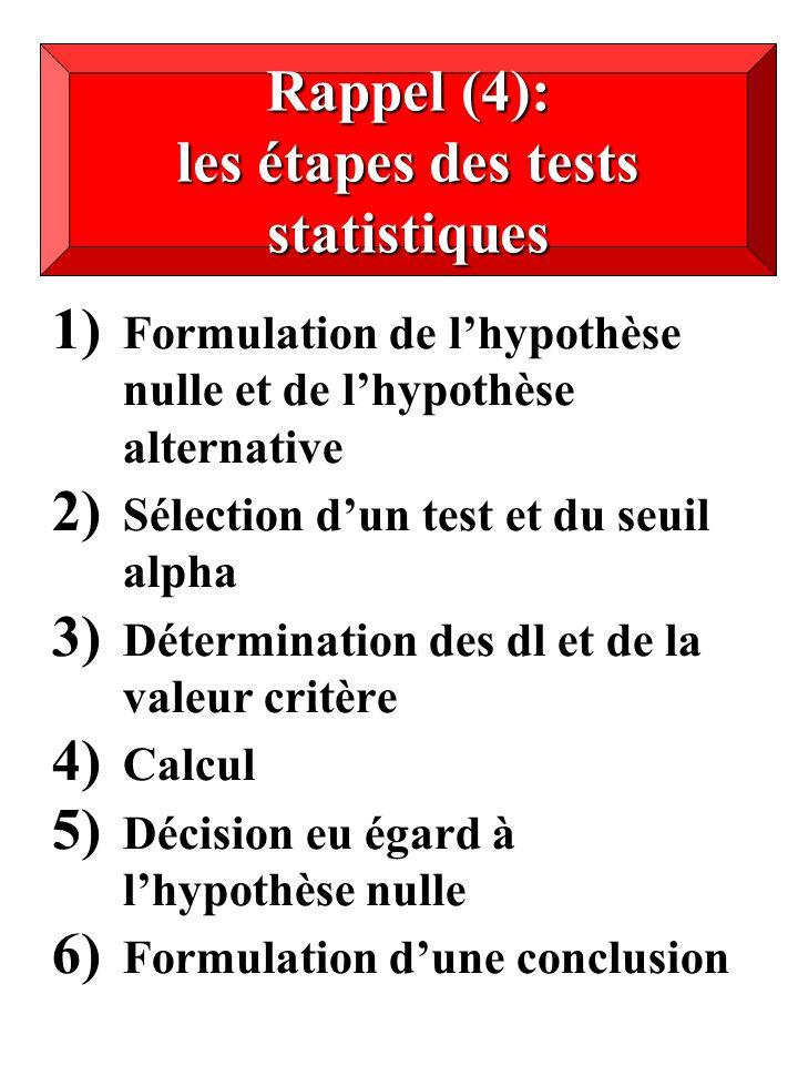 1) Formulation de lhypothèse nulle et de lhypothèse alternative 2) Sélection dun test et du seuil alpha 3) Détermination des dl et de la valeur critèr
