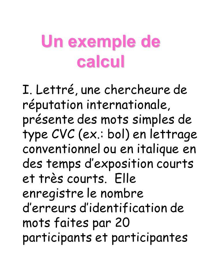 Un exemple de calcul I. Lettré, une chercheure de réputation internationale, présente des mots simples de type CVC (ex.: bol) en lettrage conventionne