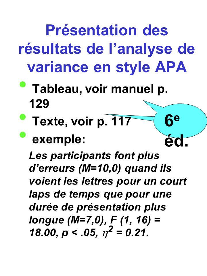 Présentation des résultats de lanalyse de variance en style APA Tableau, voir manuel p. 129 Texte, voir p. 117 exemple: Les participants font plus der