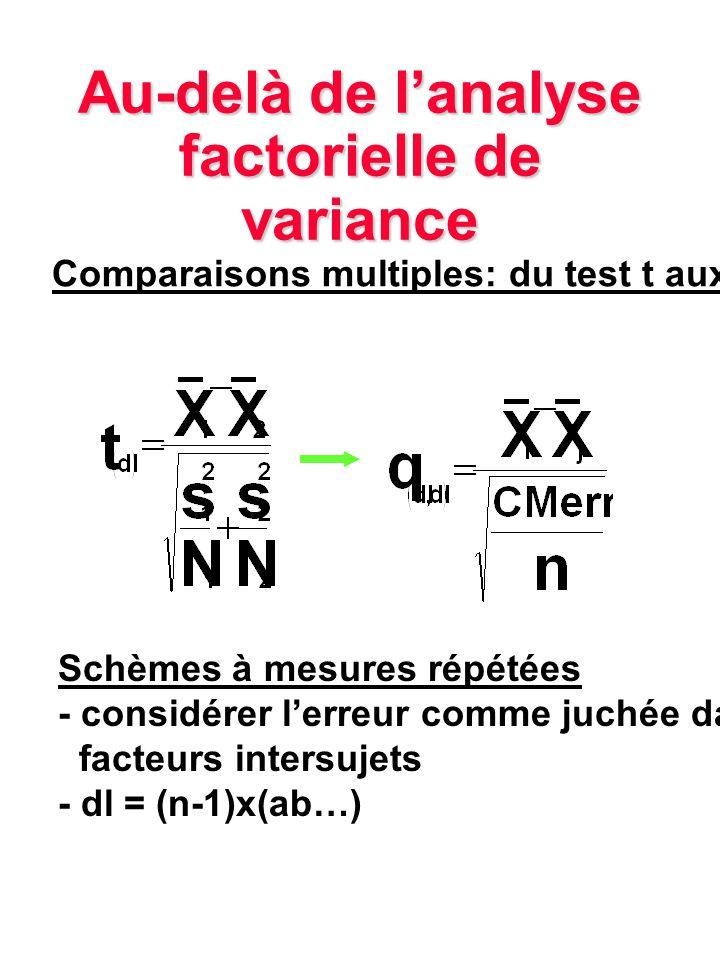 Au-delà de lanalyse factorielle de variance Comparaisons multiples: du test t aux autres Schèmes à mesures répétées - considérer lerreur comme juchée