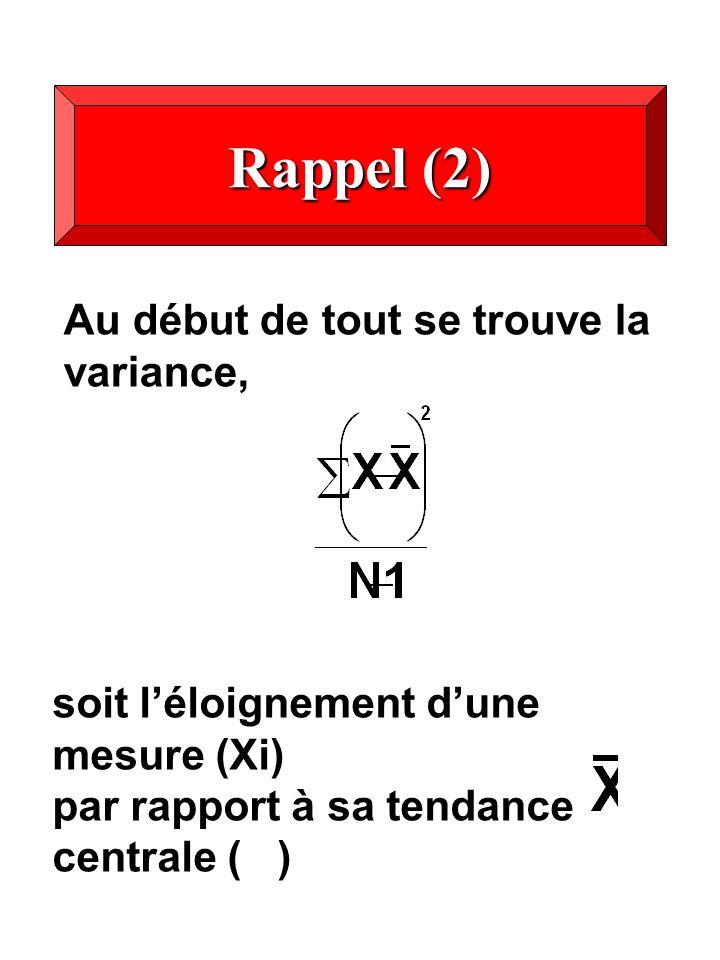 Rappel (2) Au début de tout se trouve la variance, soit léloignement dune mesure (Xi) par rapport à sa tendance centrale ( )