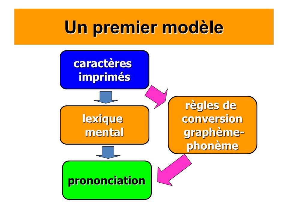 Un premier modèle règles de conversion graphème- graphème-phonème caractèresimprimés lexiquemental prononciation