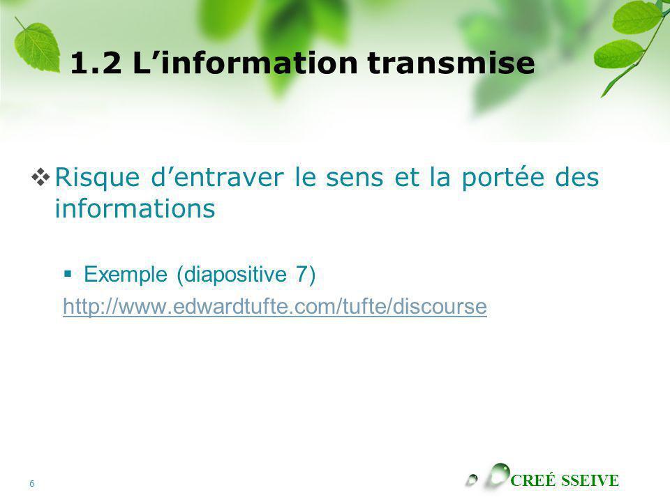 CREÉ SSEIVE 6 1.2 Linformation transmise Risque dentraver le sens et la portée des informations Exemple (diapositive 7) http://www.edwardtufte.com/tuf