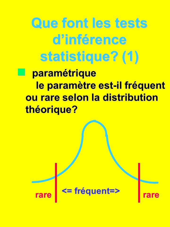 Que font les tests dinférence statistique.