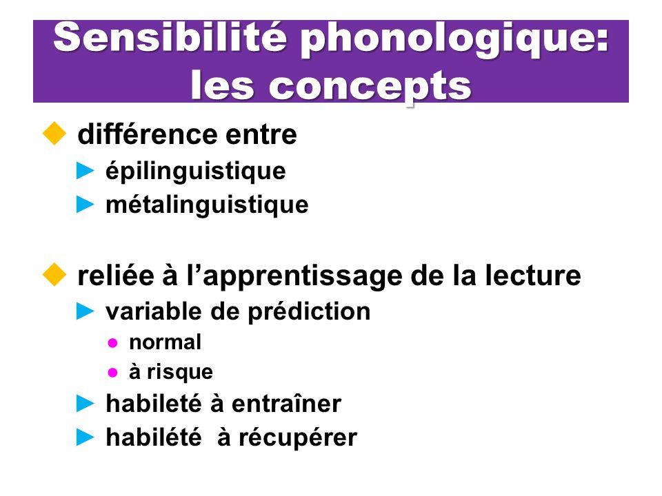 Sensibilité phonologique: les concepts différence entre épilinguistique métalinguistique reliée à lapprentissage de la lecture variable de prédiction normal à risque habileté à entraîner habilété à récupérer