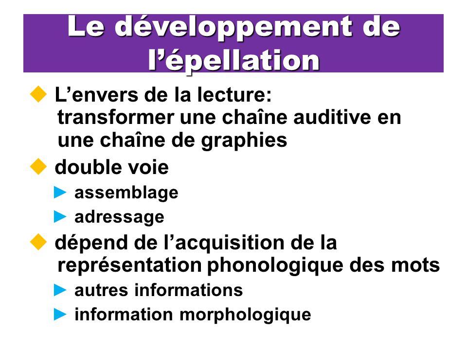 Le développement de lépellation Lenvers de la lecture: transformer une chaîne auditive en une chaîne de graphies double voie assemblage adressage dépend de lacquisition de la représentation phonologique des mots autres informations information morphologique