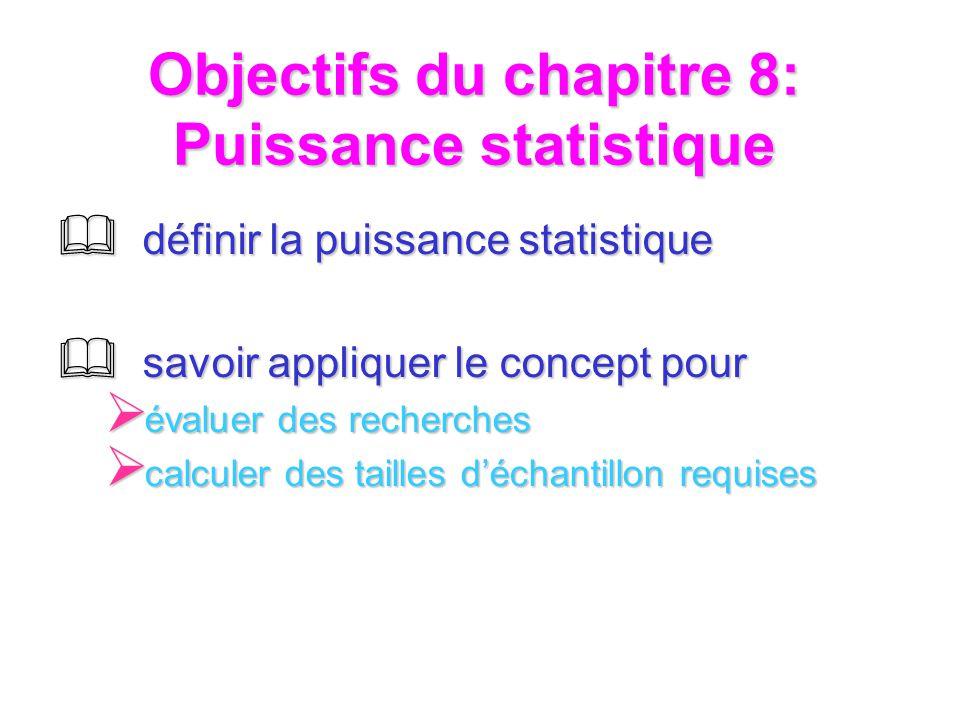 Objectifs du chapitre 8: Puissance statistique définir la puissance statistique définir la puissance statistique savoir appliquer le concept pour savo