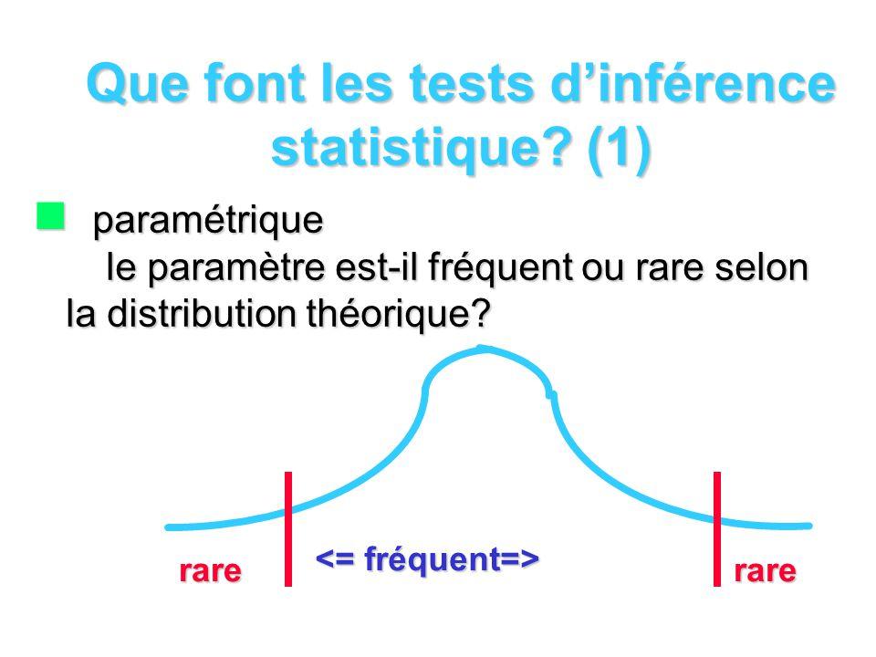 Que font les tests dinférence statistique? (1) n paramétrique le paramètre est-il fréquent ou rare selon la distribution théorique? rarerare