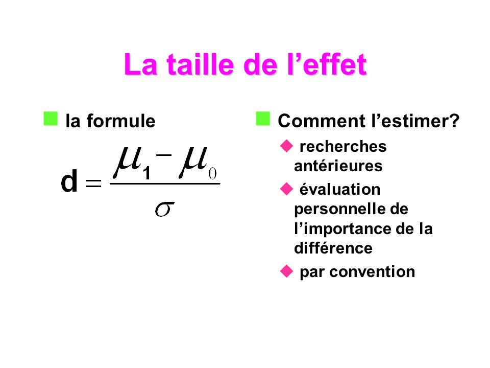 La taille de leffet la formule Comment lestimer? recherches antérieures évaluation personnelle de limportance de la différence par convention