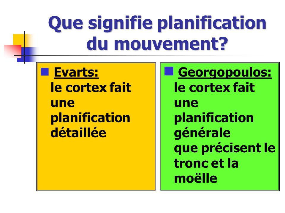 Que signifie planification du mouvement? Evarts: le cortex fait une planification détaillée Georgopoulos: le cortex fait une planification générale qu