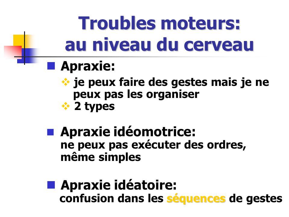Troubles moteurs: au niveau du cerveau Apraxie: je peux faire des gestes mais je ne peux pas les organiser 2 types Apraxie idéomotrice: ne peux pas exécuter des ordres, même simples séquences Apraxie idéatoire: confusion dans les séquences de gestes