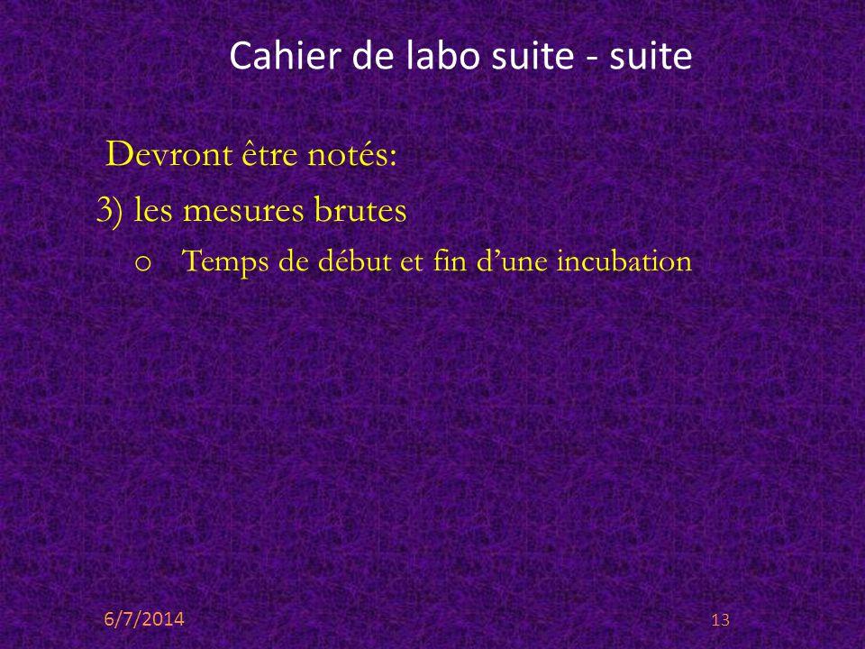 Cahier de labo suite - suite Devront être notés: 3) les mesures brutes o Temps de début et fin dune incubation 6/7/2014 13