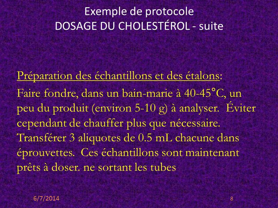 Exemple de protocole DOSAGE DU CHOLESTÉROL - suite Préparation des échantillons et des étalons: Faire fondre, dans un bain-marie à 40-45°C, un peu du