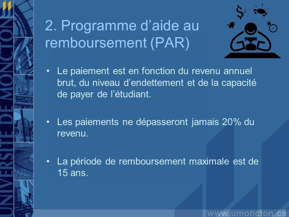 2. Programme daide au remboursement (PAR) Le paiement est en fonction du revenu annuel brut, du niveau dendettement et de la capacité de payer de létu