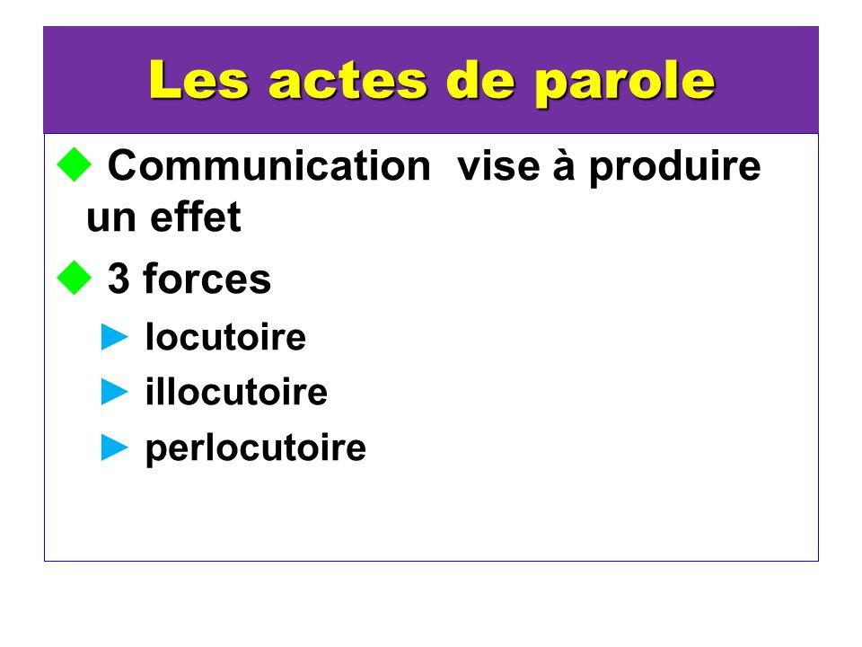 Les actes de parole Communication vise à produire un effet 3 forces locutoire illocutoire perlocutoire