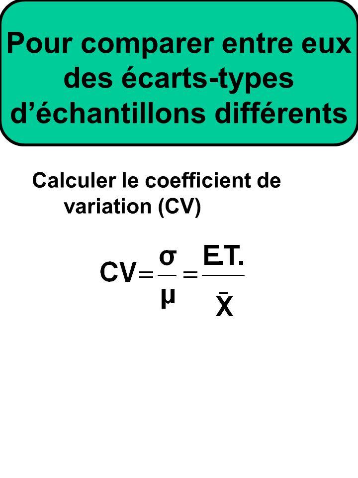 Pour comparer entre eux des écarts-types déchantillons différents Calculer le coefficient de variation (CV)