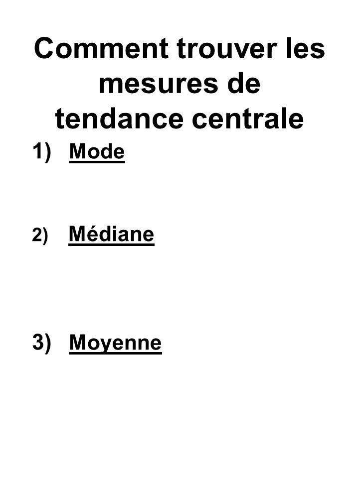Comparaison des mesures de tendance centrale (1) Mode Médi- ane Moy- enne Vrai chiffre OuiPeut- être Repré- sente majorité Point central Peut- être Échelle de mesure Nomi- nale + Ordi- nale + Inter- valle+ Dépend regrou- pement OuiNon