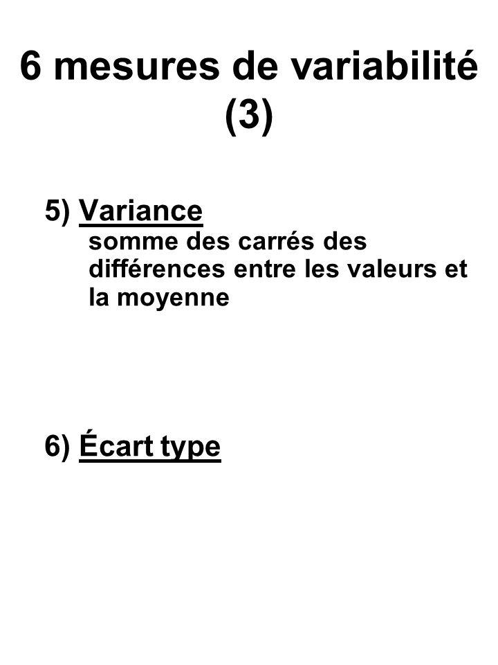 6 mesures de variabilité (3) 5) Variance somme des carrés des différences entre les valeurs et la moyenne 6) Écart type