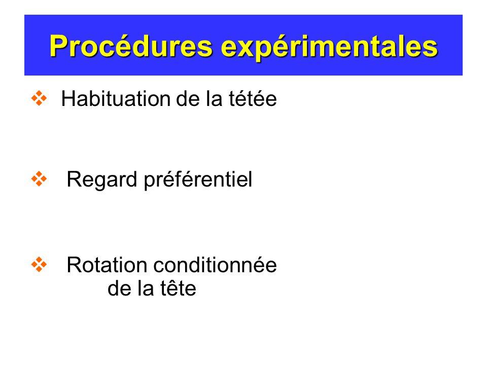 Méthodes pour étudier le changement temporel Études transversales Études longitudinales journal individuel études de groupe(s)